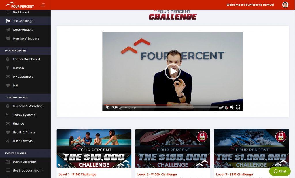 4 Percent Challenge
